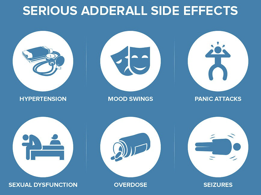 Serious Side Effects of Adderall