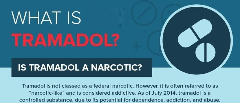 What is Tramadol Used to Treat | Short Term, Long Term & Side Effects